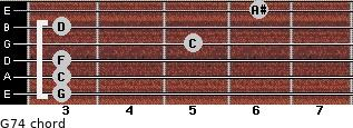 G-7/4 for guitar on frets 3, 3, 3, 5, 3, 6
