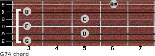 G-7/4 for guitar on frets 3, 5, 3, 5, 3, 6