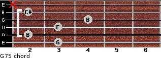 G7(-5) for guitar on frets 3, 2, 3, 4, 2, x