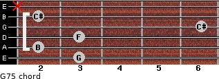G7(-5) for guitar on frets 3, 2, 3, 6, 2, x