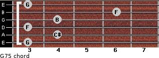 G7(-5) for guitar on frets 3, 4, 3, 4, 6, 3