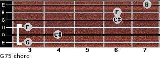 G7(-5) for guitar on frets 3, 4, 3, 6, 6, 7