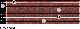 G7(-5) for guitar on frets 3, 4, x, 4, 0, 1