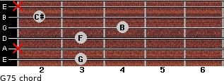 G7(-5) for guitar on frets 3, x, 3, 4, 2, x