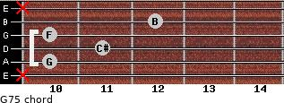 G7(-5) for guitar on frets x, 10, 11, 10, 12, x