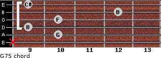 G7(-5) for guitar on frets x, 10, 9, 10, 12, 9