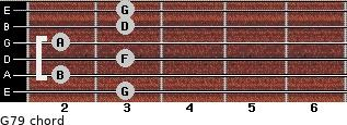 G7/9 for guitar on frets 3, 2, 3, 2, 3, 3