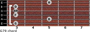G-7/9 for guitar on frets 3, 5, 3, 3, 3, 5