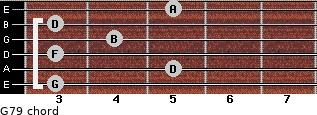 G7/9 for guitar on frets 3, 5, 3, 4, 3, 5