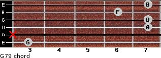 G7/9 for guitar on frets 3, x, 7, 7, 6, 7