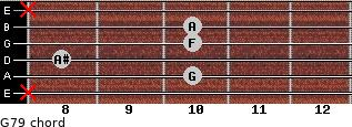 G-7/9 for guitar on frets x, 10, 8, 10, 10, x