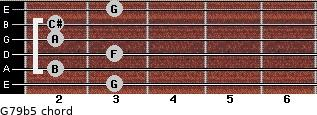 G7/9(b5) for guitar on frets 3, 2, 3, 2, 2, 3