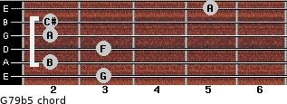G7/9(b5) for guitar on frets 3, 2, 3, 2, 2, 5