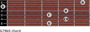 G7/9(b5) for guitar on frets 3, 4, 3, 4, 0, 5
