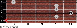 G7/9(b5) for guitar on frets x, 10, 11, 10, 10, 7