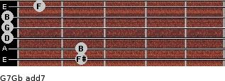G7/Gb add(7) guitar chord