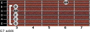 G-7(add4) for guitar on frets 3, 3, 3, 3, 3, 6