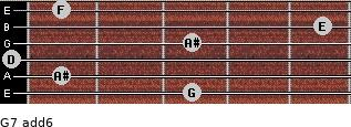 G-7(add6) for guitar on frets 3, 1, 0, 3, 5, 1