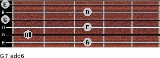 G-7(add6) for guitar on frets 3, 1, 3, 0, 3, 0