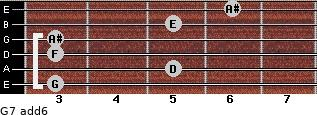 G-7(add6) for guitar on frets 3, 5, 3, 3, 5, 6