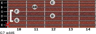 G-7(add6) for guitar on frets x, 10, 12, 10, 11, 12