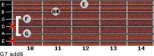 G-7(add6) for guitar on frets x, 10, x, 10, 11, 12