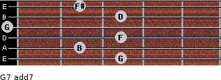G7 add(7) for guitar on frets 3, 2, 3, 0, 3, 2