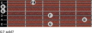 G7 add(7) for guitar on frets 3, 5, 3, 0, 0, 2