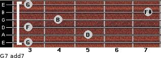 G7 add(7) for guitar on frets 3, 5, 3, 4, 7, 3
