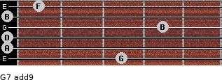 G7(add9) for guitar on frets 3, 0, 0, 4, 0, 1