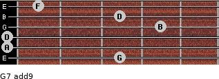G7(add9) for guitar on frets 3, 0, 0, 4, 3, 1