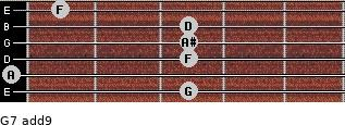 G-7(add9) for guitar on frets 3, 0, 3, 3, 3, 1