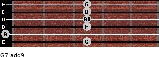 G-7(add9) for guitar on frets 3, 0, 3, 3, 3, 3