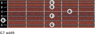 G7(add9) for guitar on frets 3, 0, 3, 4, 3, 3