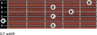 G7(add9) for guitar on frets 3, 0, 3, 4, 3, 5