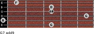 G-7(add9) for guitar on frets 3, 0, 5, 3, 3, 1
