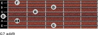 G-7(add9) for guitar on frets 3, 1, 0, 2, 3, 1