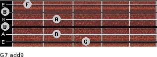 G7(add9) for guitar on frets 3, 2, 0, 2, 0, 1