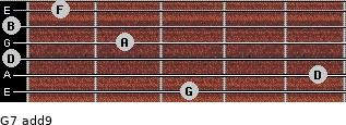 G7(add9) for guitar on frets 3, 5, 0, 2, 0, 1