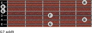 G7(add9) for guitar on frets 3, 5, 3, 0, 0, 5