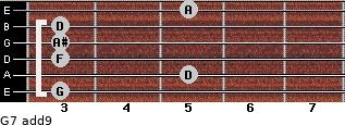 G-7(add9) for guitar on frets 3, 5, 3, 3, 3, 5
