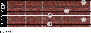 G7(add9) for guitar on frets 3, 5, 3, 4, 0, 5
