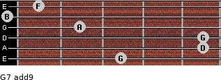G7(add9) for guitar on frets 3, 5, 5, 2, 0, 1