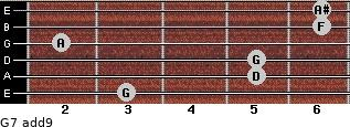 G-7(add9) for guitar on frets 3, 5, 5, 2, 6, 6