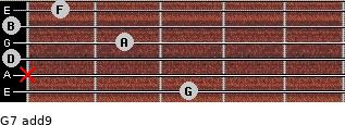 G7(add9) for guitar on frets 3, x, 0, 2, 0, 1