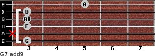 G-7(add9) for guitar on frets 3, x, 3, 3, 3, 5