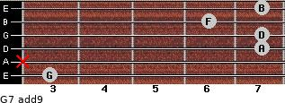 G7(add9) for guitar on frets 3, x, 7, 7, 6, 7