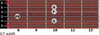 G-7(add9) for guitar on frets x, 10, 8, 10, 10, x