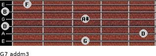 G7 add(m3) for guitar on frets 3, 5, 0, 3, 0, 1