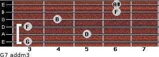 G7 add(m3) for guitar on frets 3, 5, 3, 4, 6, 6